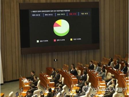 韓中FTAが20日発効 20年以内に9割超の関税撤廃
