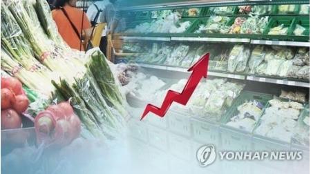8月の消費者物価2.6%上昇 5年4カ月ぶり高水準=韓国