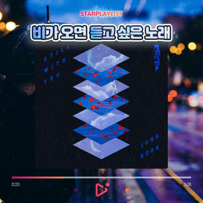 "JUNG KOOK(BTS)の自作曲「Still With You」、""雨の日に聴きたい曲""1位に"